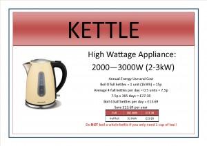 Appliance signs edit4 - Kettle