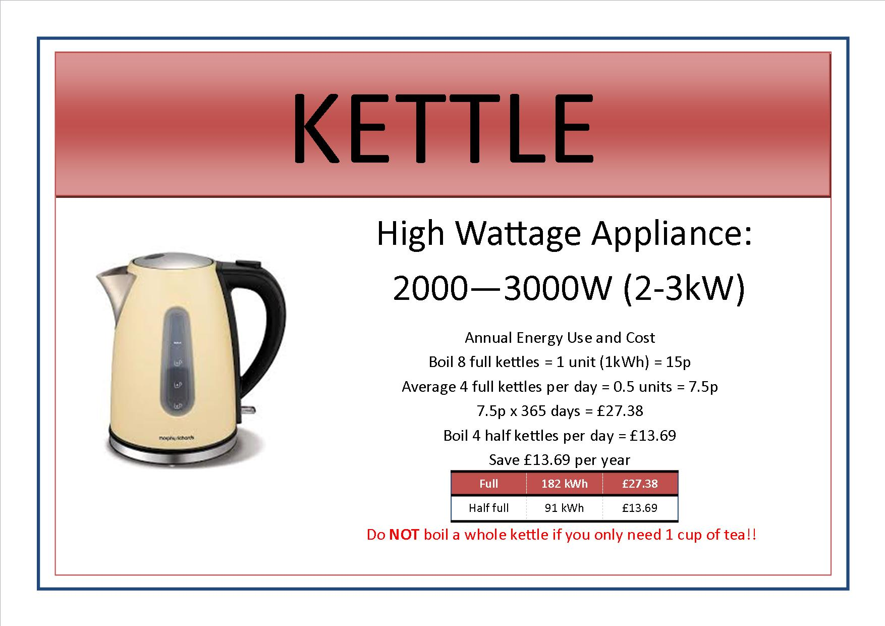 Appliance signs edit4 - Kettle