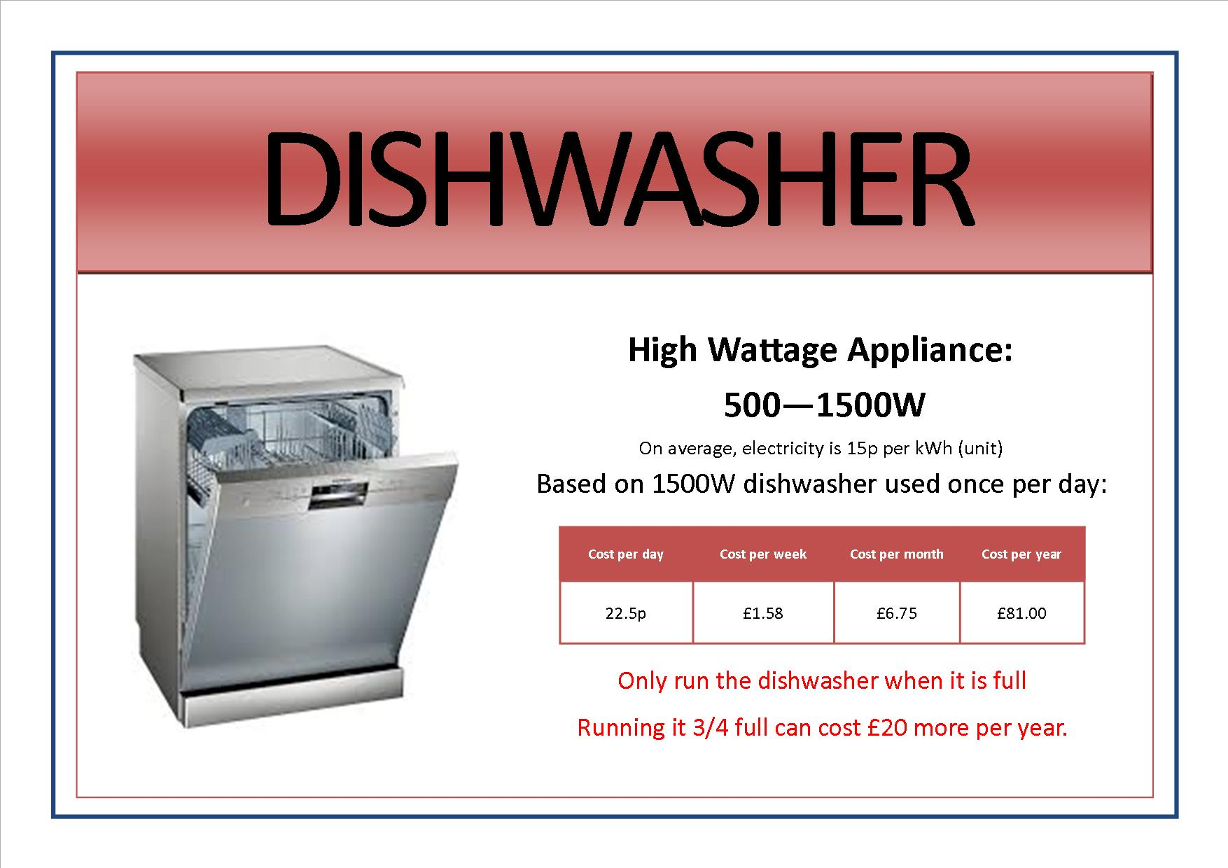 Appliance signs edit4 - dish washer