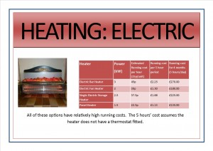 Appliance signs edit4 - heating electric