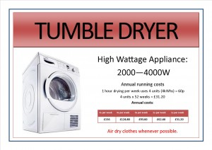 Appliance signs edit4 - tumble dryer