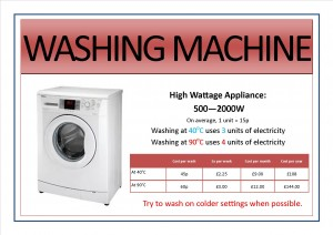 Appliance signs edit4 - washing machine